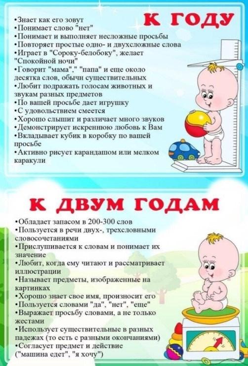 что умеет ребенок в 1-2 года
