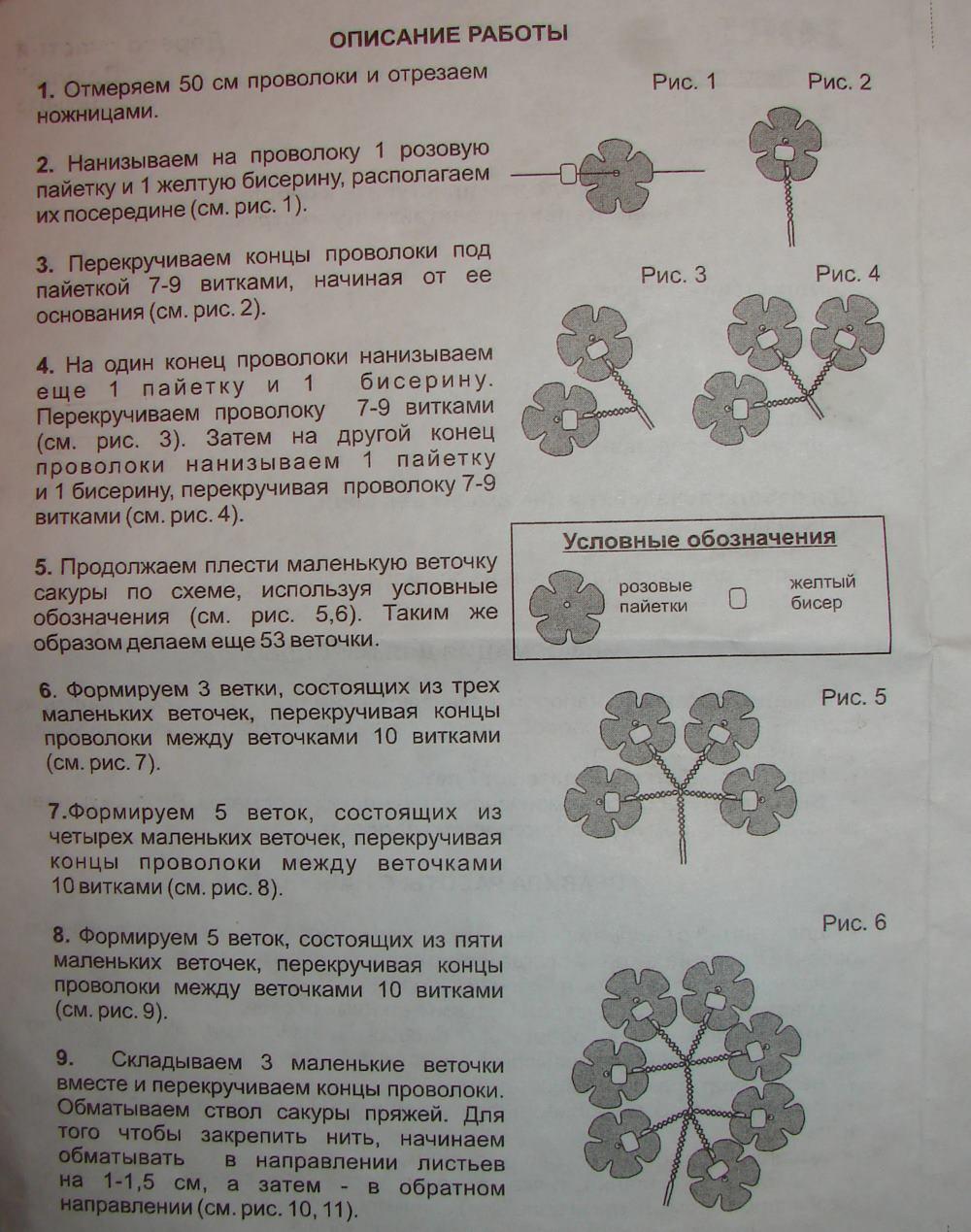 инструкция поделки дерево из пайеток